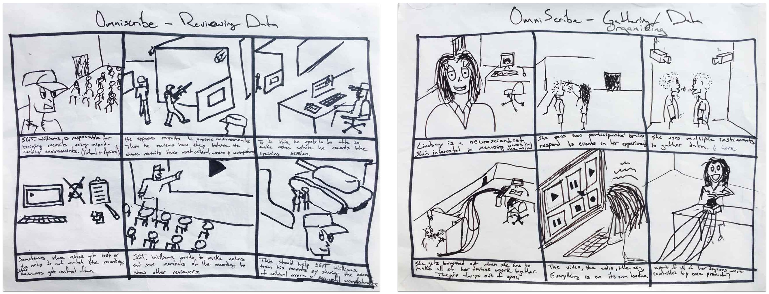Two storyboards that give the user scenarios some life.